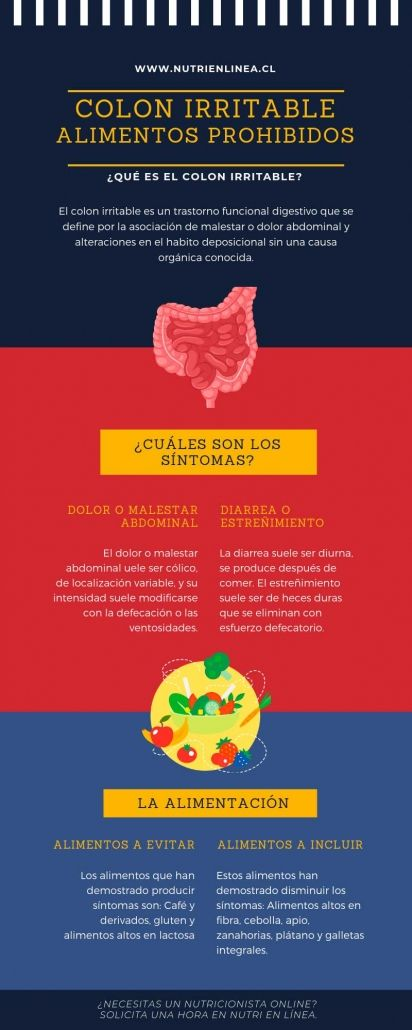 alimentos prohibidos para el colon irritable infografia